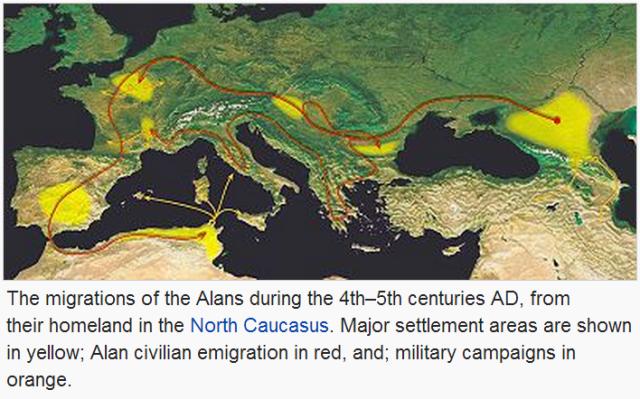 Alan Migrations