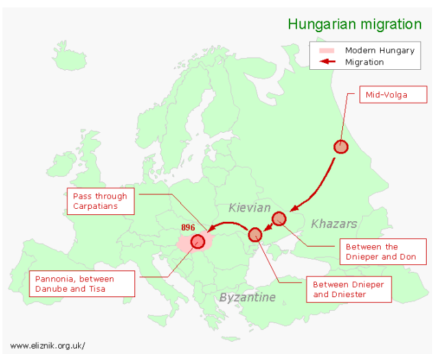 magyar migrations of the 800s