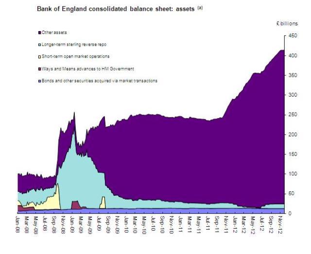 BoE - balance_sheet_assets