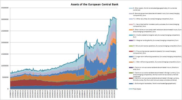 ECB Assets 17.12.2012