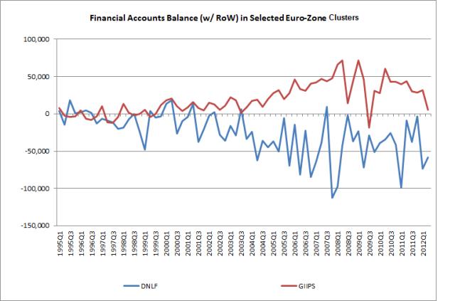 Financial Accounts EZ