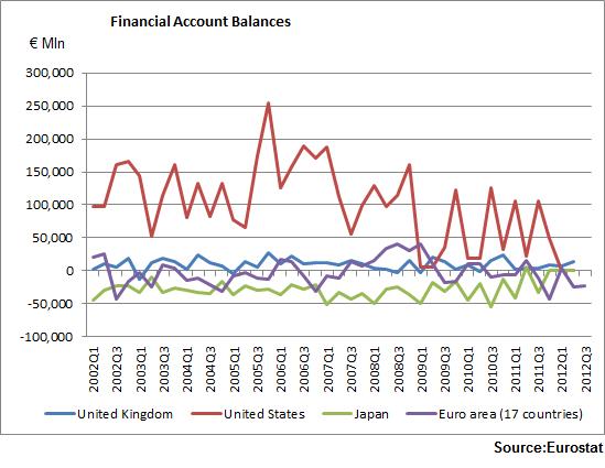 Financial Accounts_all
