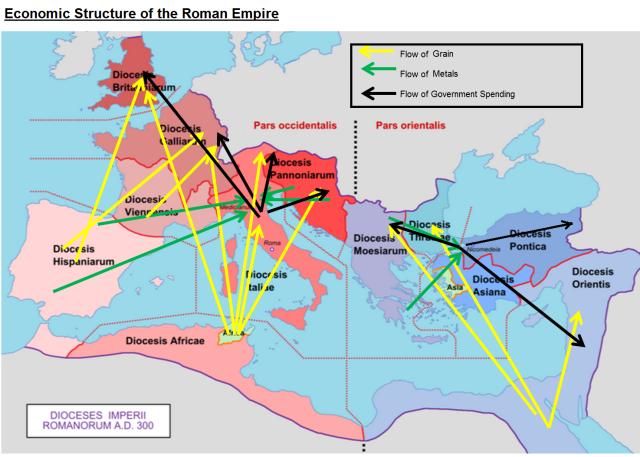 Economic Structure of the Roman Empire