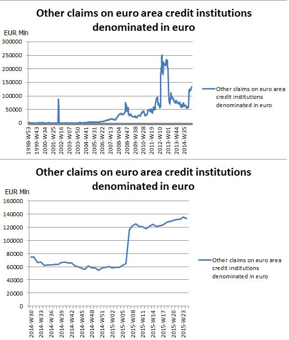 ECB ELA