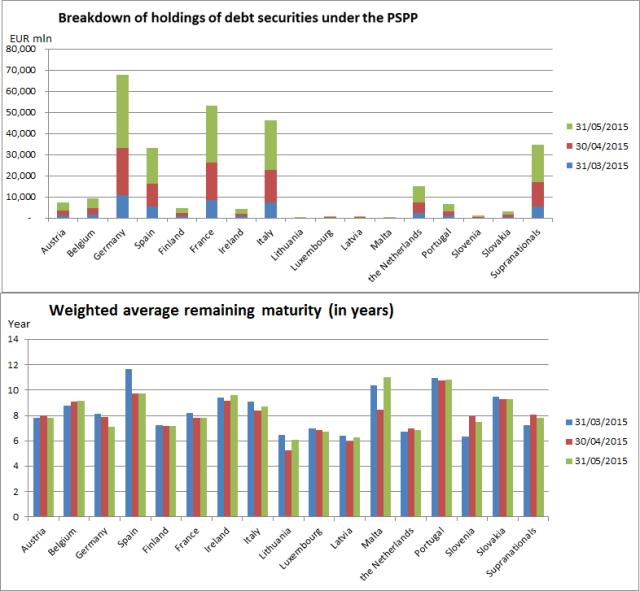 PSPP Holdings